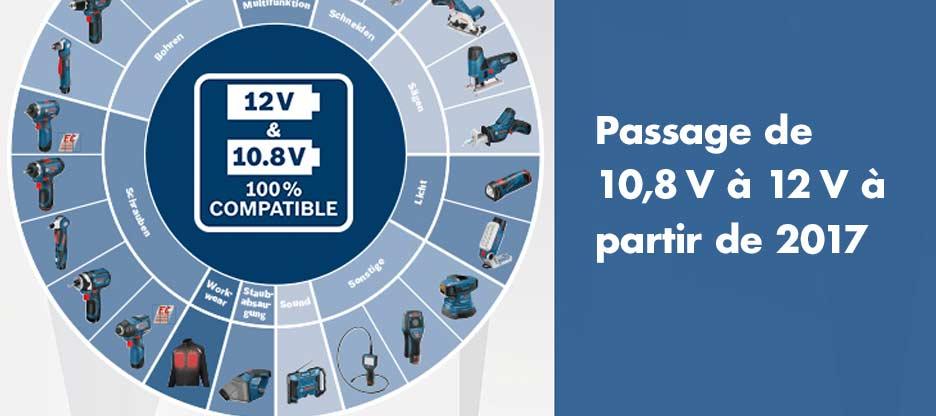 Passage de 10,8 V à 12 V – Bosch Professional